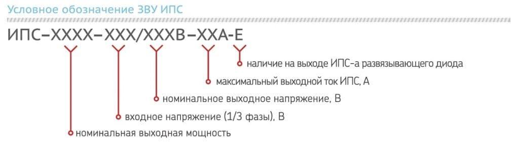 Условное обозначение ЗВУ ИПС.jpg